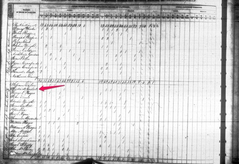 Shadrick Casteel in 1840 Census